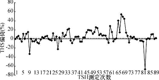电路 电路图 电子 设计图 原理图 526_266